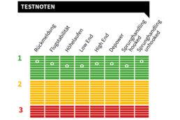 Testnoten Slingshot RPM